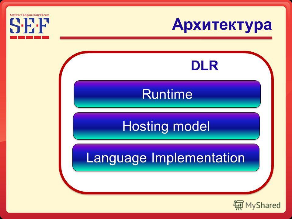 Runtime Hosting model Language Implementation Архитектура DLR