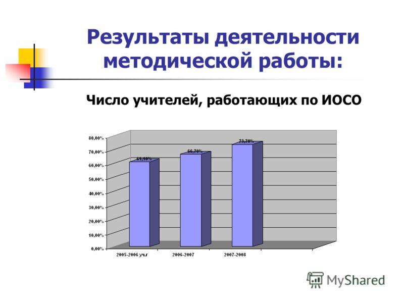 Результаты деятельности методической работы: Число учителей, работающих по ИОСО