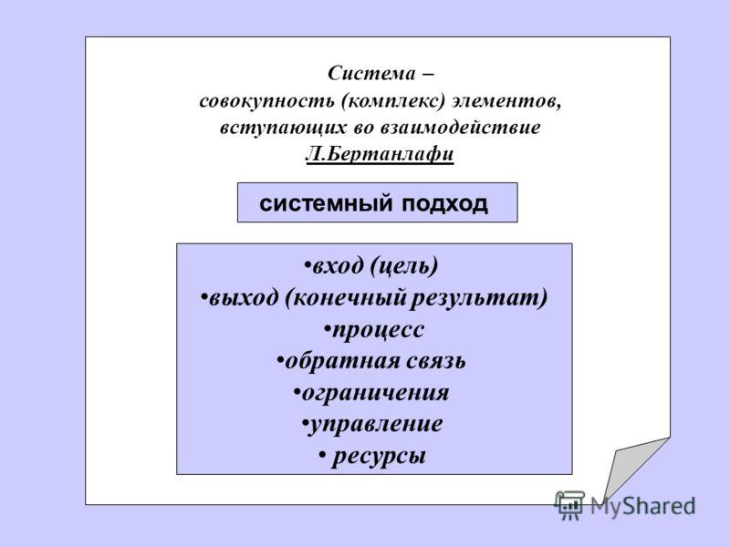 системный подход Система – совокупность (комплекс) элементов, вступающих во взаимодействие Л.Бертанлафи вход (цель) выход (конечный результат) процесс обратная связь ограничения управление ресурсы