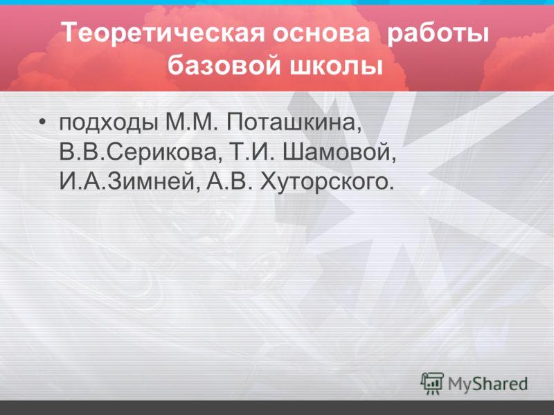 Теоретическая основа работы базовой школы подходы М.М. Поташкина, В.В.Серикова, Т.И. Шамовой, И.А.Зимней, А.В. Хуторского.