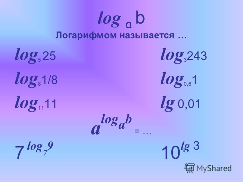 log a b Логарифмом называется … log 5 25 log 3 243 log 8 1/8 log 0,6 1 log 11 11 lg 0,01 a log a b = … 7 log 7 9 10 lg 3