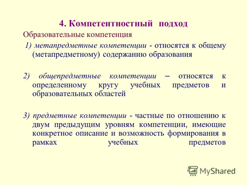 Образовательные компетенция 1) метапредметные компетенции - относятся к общему (метапредметному) содержанию образования 2) общепредметные компетенции – относятся к определенному кругу учебных предметов и образовательных областей 3) предметные компете