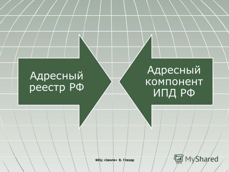 Адресный реестр РФ Адресный компонент ИПД РФ