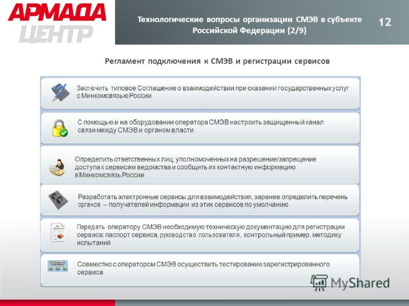 12 Технологические вопросы организации СМЭВ в субъекте Российской Федерации (2/9) Регламент подключения к СМЭВ и регистрации сервисов