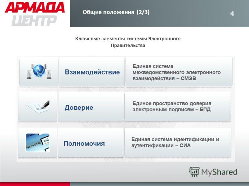 4 Общие положения (2/3) Ключевые элементы системы Электронного Правительства