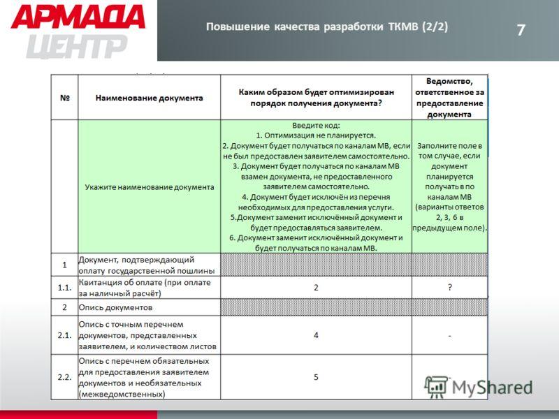 7 Повышение качества разработки ТКМВ (2/2)