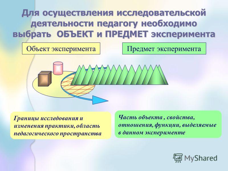 Часть объекта, свойства, отношения, функции, выделяемые в данном эксперименте Границы исследования и изменения практики, область педагогического пространства Объект экспериментаПредмет эксперимента Для осуществления исследовательской деятельности пед