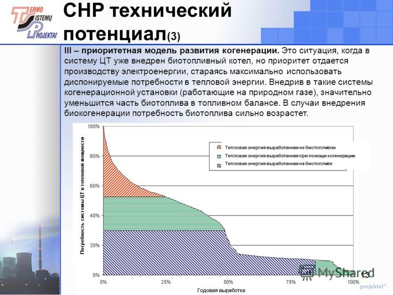 13 CHP технический потенциал (3) III – приоритетная модель развития когенерации. Это ситуация, когда в систему ЦТ уже внедрен биотопливный котел, но приоритет отдается производству электроенергии, стараясь максимально использовать диспонируемые потре