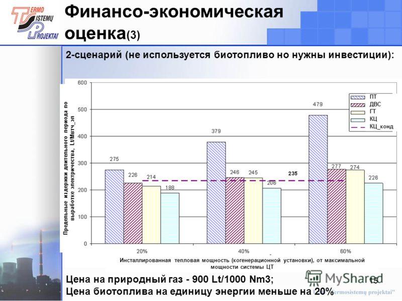 15 Финансо-экономическая оценка (3) 2-сценарий (не используется биотопливо но нужны инвестиции): Цена на природный газ - 900 Lt/1000 Nm3; Цена биотоплива на единицу энергии меньше на 20% Инсталлированная тепловая мощность (когенерационной установки),