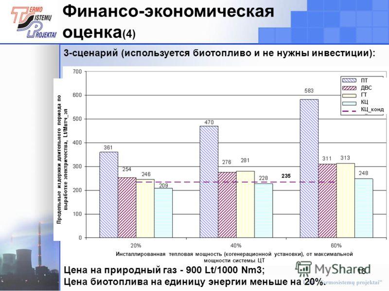 16 Финансо-экономическая оценка (4) 3-сценарий (используется биотопливо и не нужны инвестиции): Цена на природный газ - 900 Lt/1000 Nm3; Цена биотоплива на единицу энергии меньше на 20%. Инсталлированная тепловая мощность (когенерационной установки),