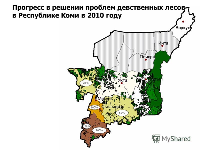 100% 60% 70% Прогресс в решении проблем девственных лесов в Республике Коми в 2010 году