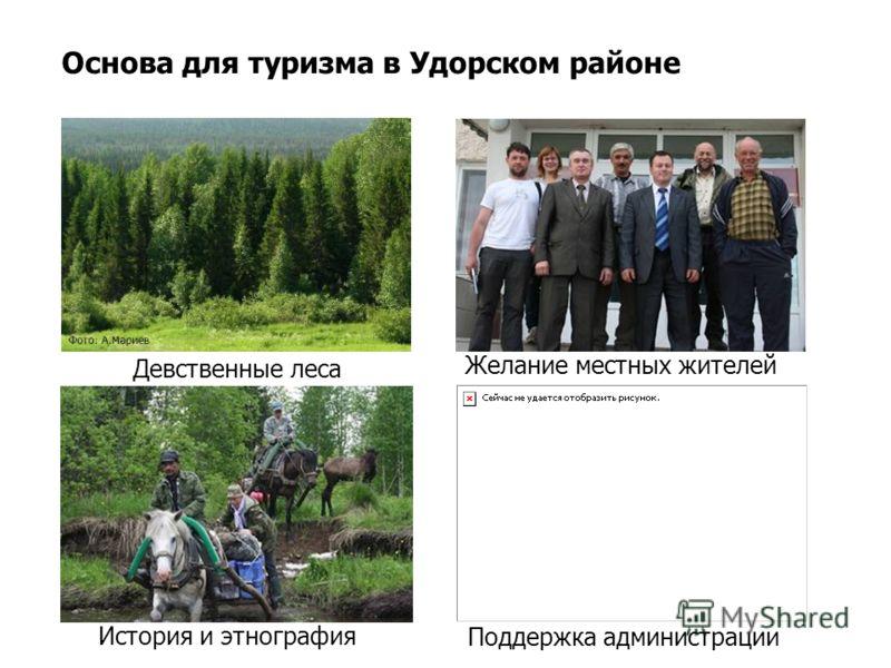 Основа для туризма в Удорском районе Девственные леса Желание местных жителей История и этнография Поддержка администрации