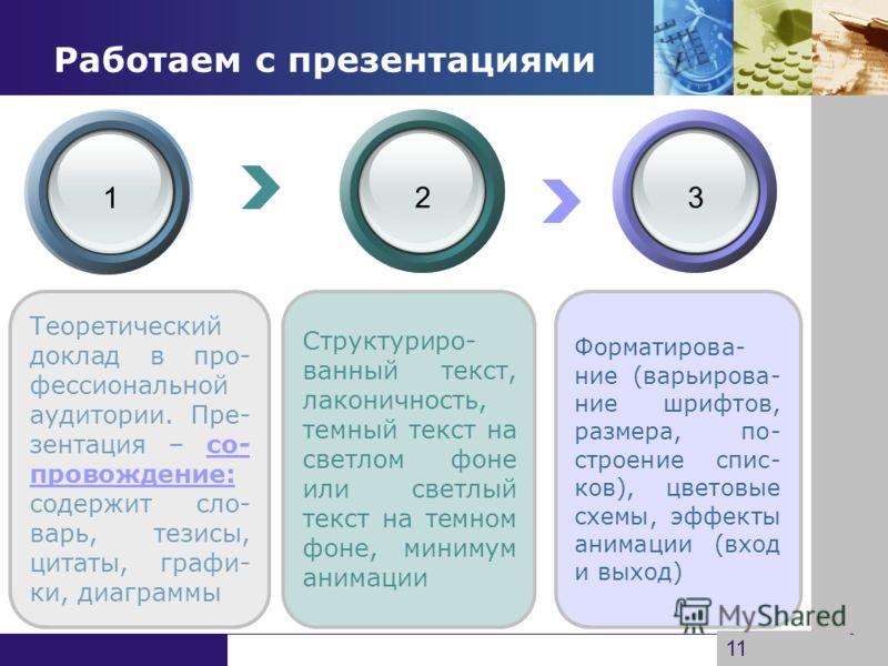 www.themegallery.com Company Logo Структуриро- ванный текст, лаконичность, темный текст на светлом фоне или светлый текст на темном фоне, минимум анимации Теоретический доклад в про- фессиональной аудитории. Пре- зентация – со- провождение: содержит