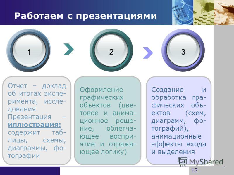 www.themegallery.com Company Logo Оформление графических объектов (цве- товое и анима- ционное реше- ние, облегча- ющее воспри- ятие и отража- ющее логику) Отчет – доклад об итогах экспе- римента, иссле- дования. Презентация – иллюстрация: содержит т
