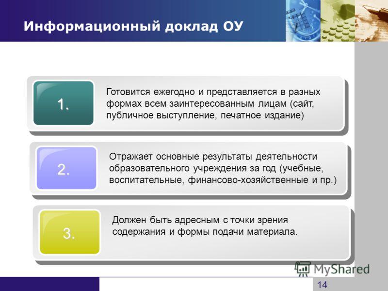 www.themegallery.com Company Logo Информационный доклад ОУ 1. Готовится ежегодно и представляется в разных формах всем заинтересованным лицам (сайт, публичное выступление, печатное издание) 2. Отражает основные результаты деятельности образовательног
