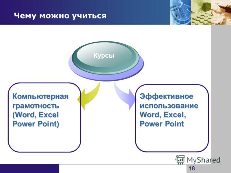 www.themegallery.com Company Logo Чему можно учиться Курсы Компьютерная грамотность (Word, Excel Power Point) Эффективноеиспользование Word, Excel, Power Point 18