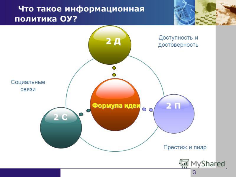 www.themegallery.com Company Logo Что такое информационная политика ОУ? Формула идеи 2 С Социальные связи 2 Д Доступность и достоверность 2 П Престиж и пиар 3