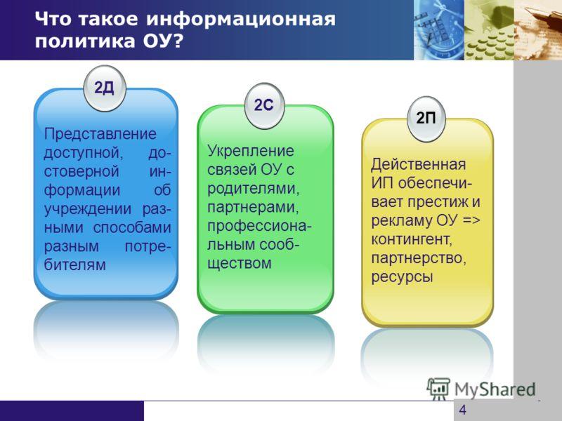 www.themegallery.com Company Logo Что такое информационная политика ОУ? 2Д Представление доступной, до- стоверной ин- формации об учреждении раз- ными способами разным потре- бителям 2С Укрепление связей ОУ с родителями, партнерами, профессиона- льны