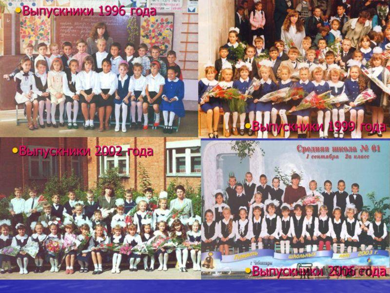 Выпускники 1996 года Выпускники 1999 года Выпускники 2002 года Выпускники 2006 года