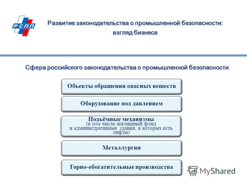Сфера российского законодательства о промышленной безопасности Развитие законодательства о промышленной безопасности: взгляд бизнеса Развитие законодательства о промышленной безопасности: взгляд бизнеса Объекты обращения опасных веществ Оборудование