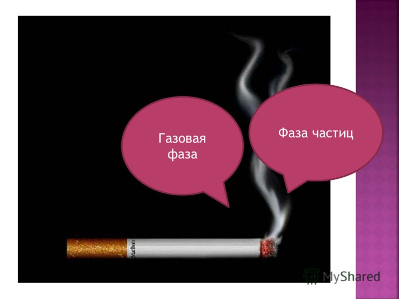 Фаза частиц Газовая фаза
