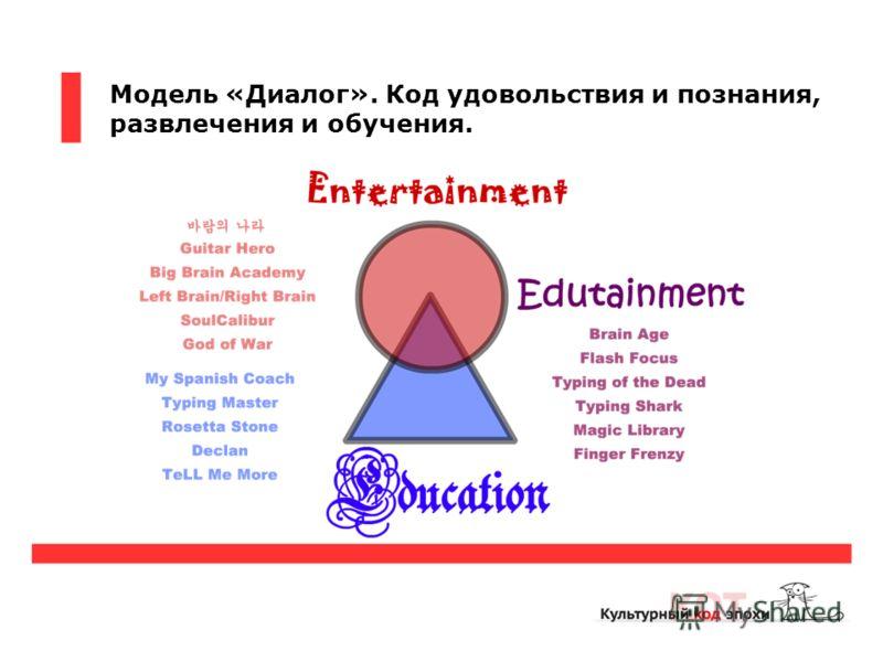 Модель «Диалог». Код удовольствия и познания, развлечения и обучения.