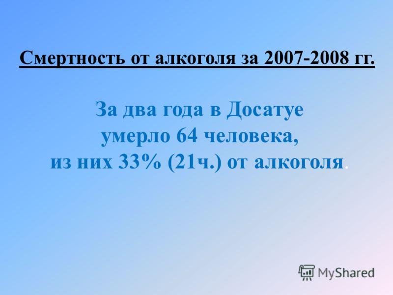Смертность от алкоголя за 2007-2008 гг. За два года в Досатуе умерло 64 человека, из них 33% (21 ч.) от алкоголя.