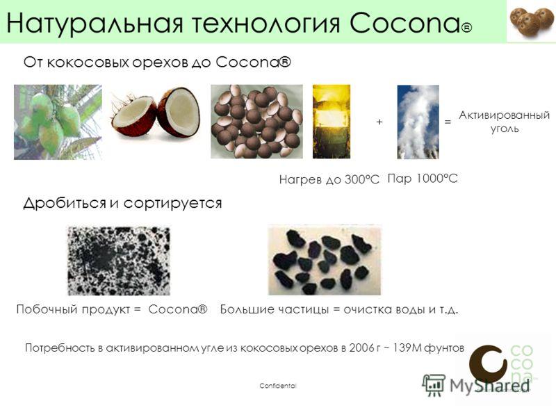 Confidental От кокосовых орехов до Cocona® Нагрев до 300°C Пар 1000°C + Дробиться и сортируется = Потребность в активированном угле из кокосовых орехов в 2006 г ~ 139M фунтов Побочный продукт = Cocona® Большие частицы = очистка воды и т.д. Активирова