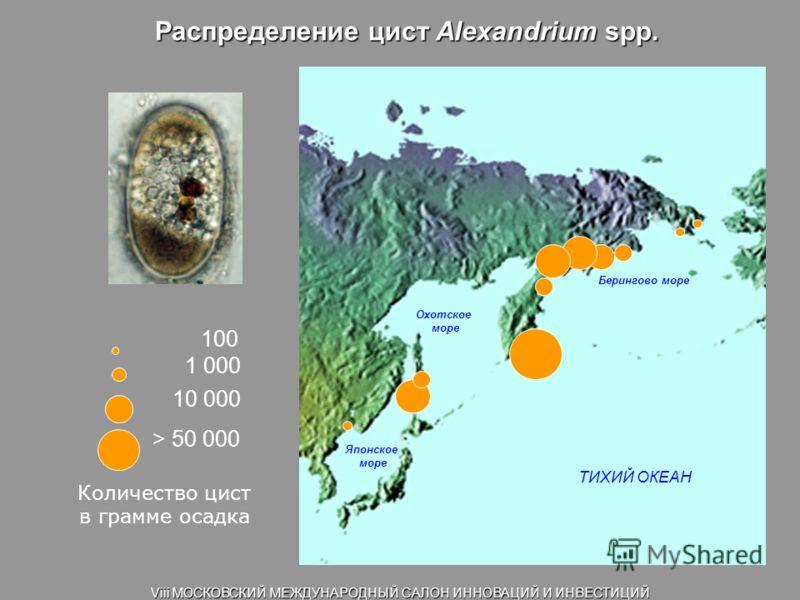 Распределение цист Alexandrium spp. > 50 000 100 1 000 10 000 Количество цист в грамме осадка Берингово море Японское море ТИХИЙ ОКЕАН Охотское море Viii МОСКОВСКИЙ МЕЖДУНАРОДНЫЙ САЛОН ИННОВАЦИЙ И ИНВЕСТИЦИЙ