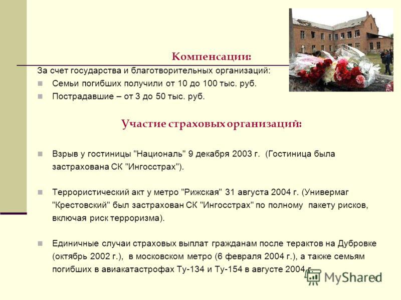6 Компенсации: За счет государства и благотворительных организаций: Семьи погибших получили от 10 до 100 тыс. руб. Пострадавшие – от 3 до 50 тыс. руб. Участие страховых организаций: Взрыв у гостиницы