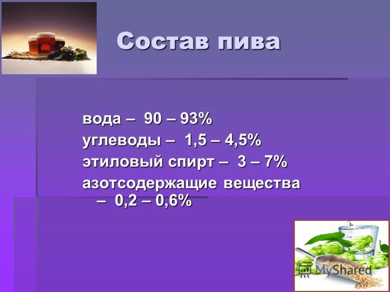 Состав пива вода – 90 – 93% углеводы – 1,5 – 4,5% этиловый спирт – 3 – 7% азотсодержащие вещества – 0,2 – 0,6%