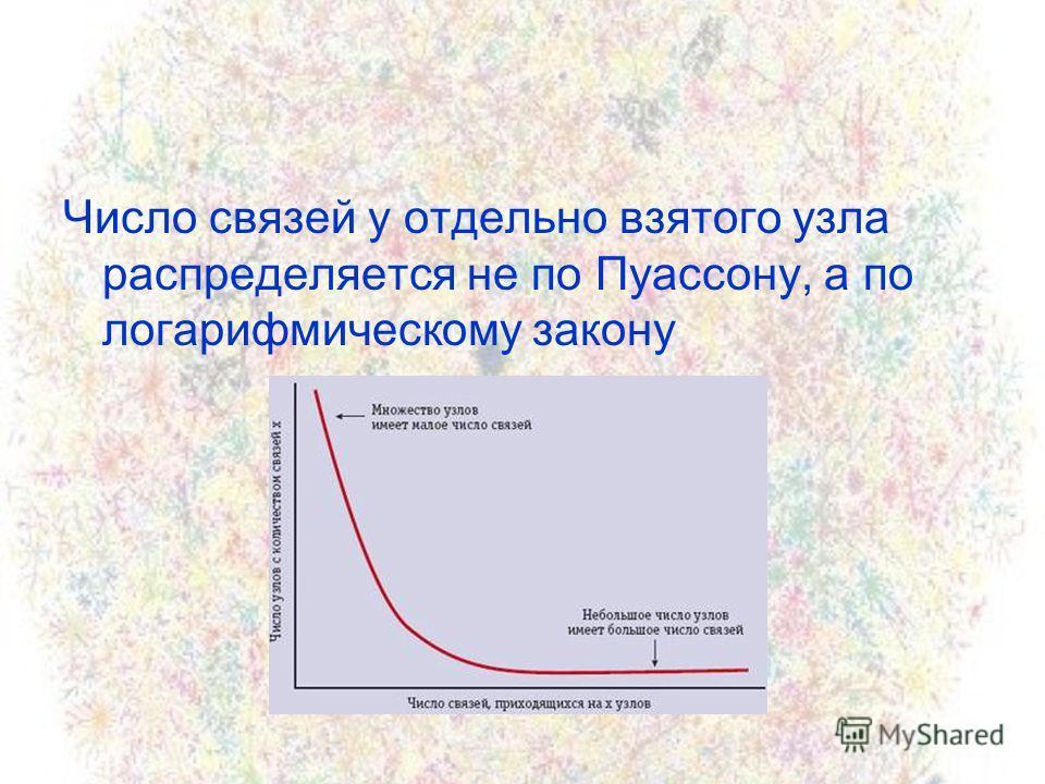 Число связей у отдельно взятого узла распределяется не по Пуассону, а по логарифмическому закону