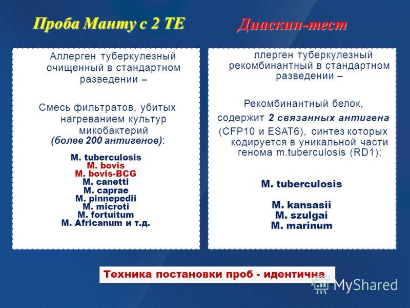 Проба Манту с 2 ТЕ Аллерген туберкулезный очищенный в стандартном разведении – Смесь фильтратов, убитых нагреванием культур микобактерий (более 200 антигенов): M. tuberculosis M. bovis M. bovis-BCG M. canetti M. caprae M. pinnepedii M. microti M. for
