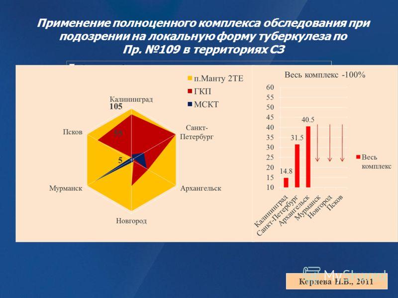 Применение полноценного комплекса обследования при подозрении на локальную форму туберкулеза по Пр. 109 в территориях СЗ Корнева Н.В., 2011
