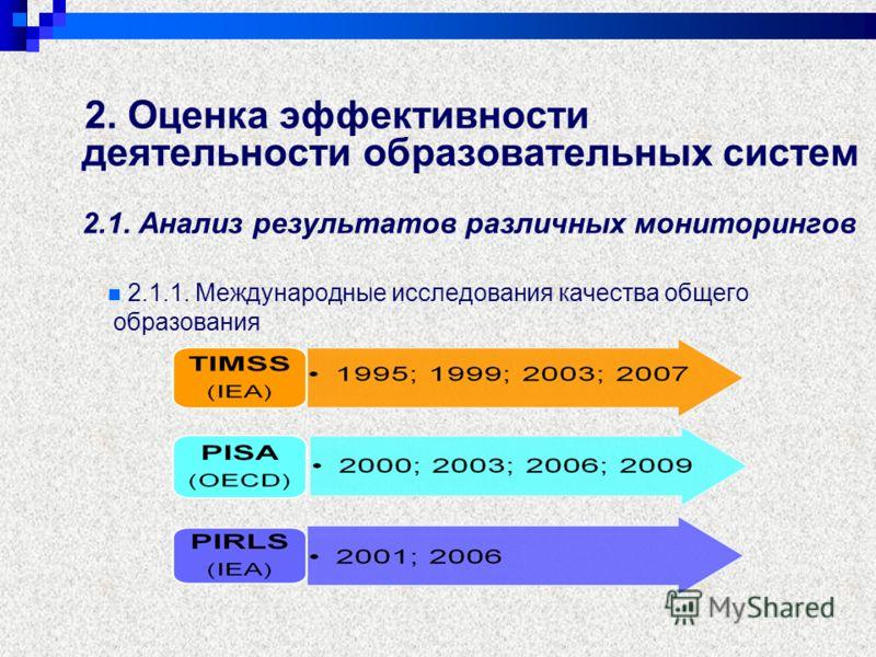 2. Оценка эффективности деятельности образовательных систем 2.1. Анализ результатов различных мониторингов 2.1.1. Международные исследования качества общего образования