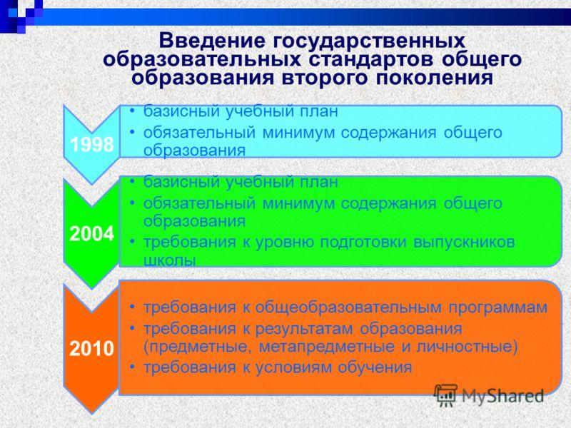 Введение государственных образовательных стандартов общего образования второго поколения 1998 базисный учебный план обязательный минимум содержания общего образования 2004 базисный учебный план обязательный минимум содержания общего образования требо