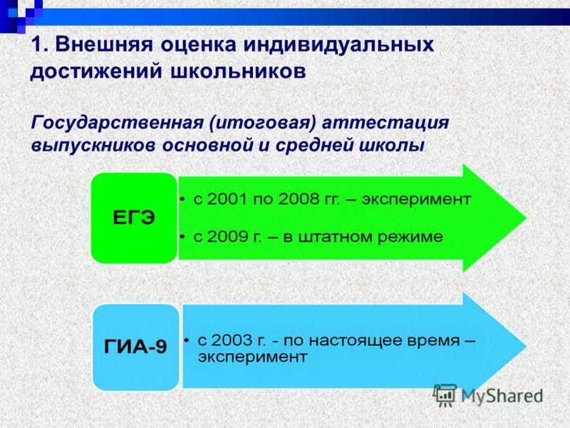 1. Внешняя оценка индивидуальных достижений школьников Государственная (итоговая) аттестация выпускников основной и средней школы