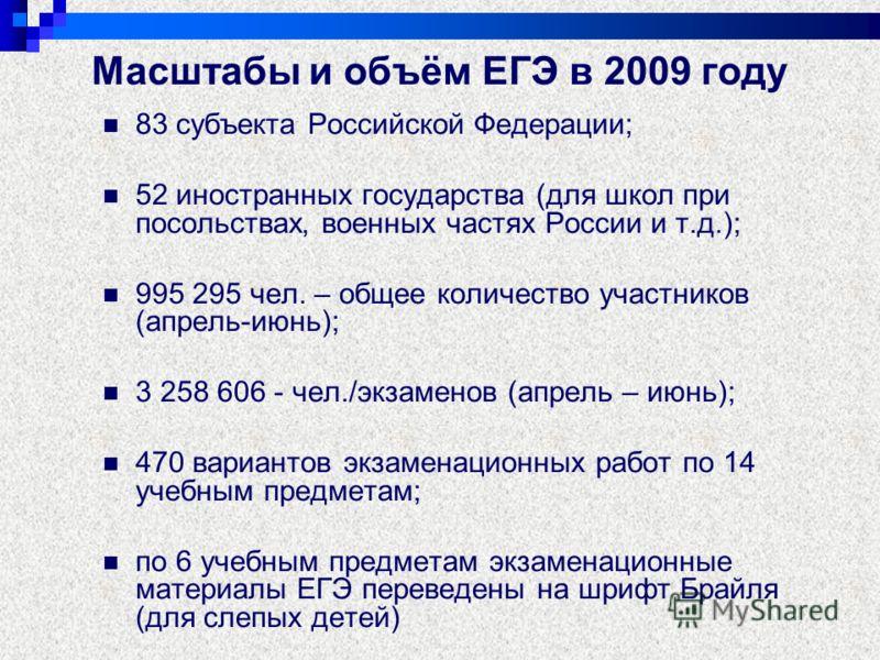Масштабы и объём ЕГЭ в 2009 году 83 субъекта Российской Федерации; 52 иностранных государства (для школ при посольствах, военных частях России и т.д.); 995 295 чел. – общее количество участников (апрель-июнь); 3 258 606 - чел./экзаменов (апрель – июн