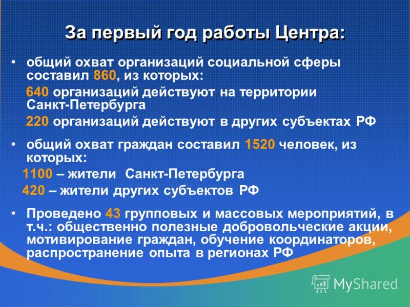 За первый год работы Центра: общий охват организаций социальной сферы составил 860, из которых: 640 организаций действуют на территории Санкт-Петербурга 220 организаций действуют в других субъектах РФ общий охват граждан составил 1520 человек, из кот