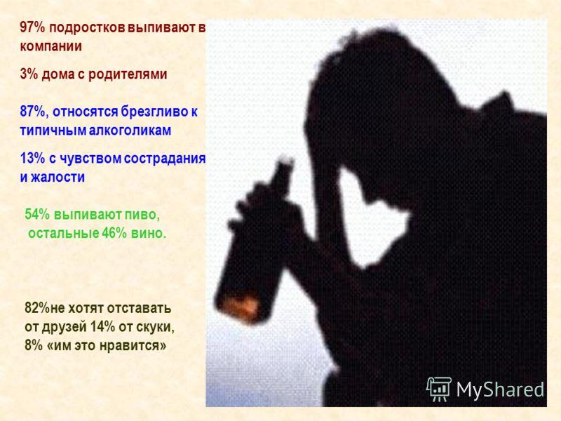 97% подростков выпивают в компании 3% дома с родителями 87%, относятся брезгливо к типичным алкоголикам 13% с чувством сострадания и жалости 54% выпивают пиво, остальные 46% вино. 82%не хотят отставать от друзей 14% от скуки, 8% «им это нравится»