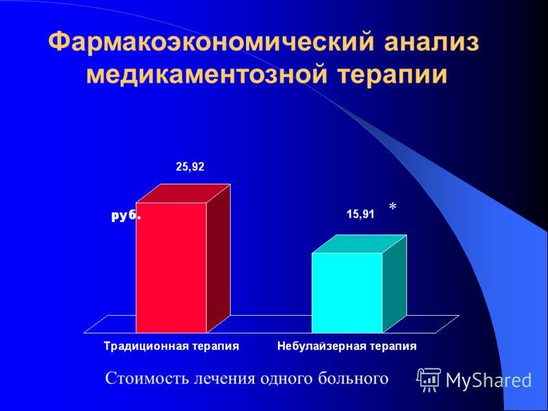 Фармакоэкономический анализ медикаментозной терапии Стоимость лечения одного больного *