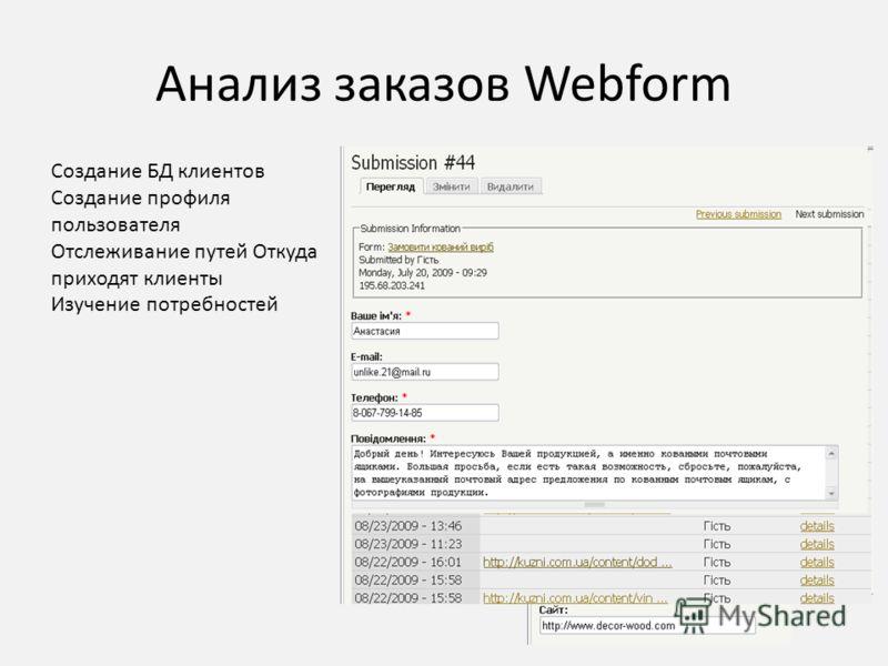 Анализ заказов Webform Создание БД клиентов Создание профиля пользователя Отслеживание путей Откуда приходят клиенты Изучение потребностей