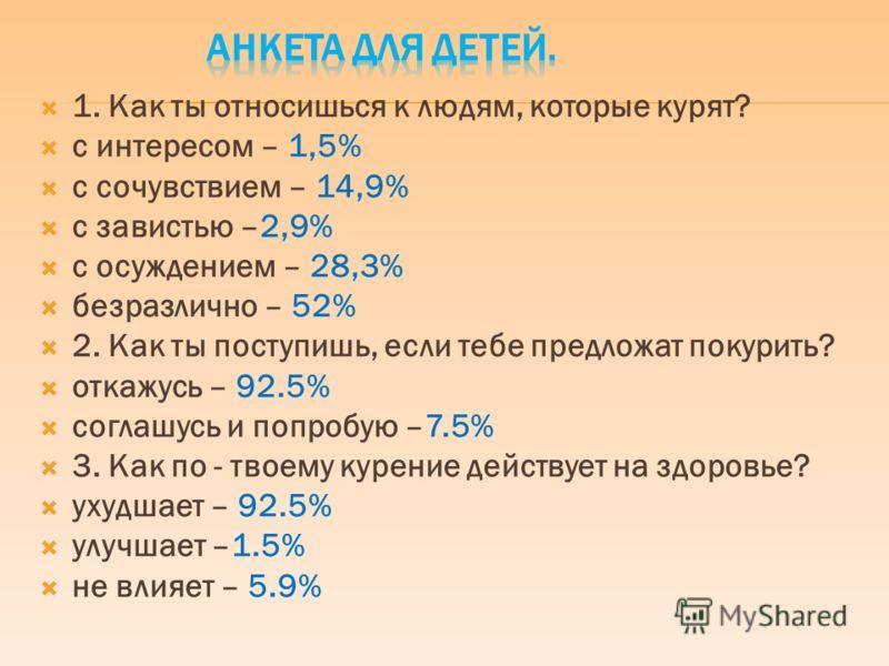 1. Как ты относишься к людям, которые курят? с интересом – 1,5% с сочувствием – 14,9% с завистью –2,9% с осуждением – 28,3% безразлично – 52% 2. Как ты поступишь, если тебе предложат покурить? откажусь – 92.5% соглашусь и попробую –7.5% 3. Как по - т