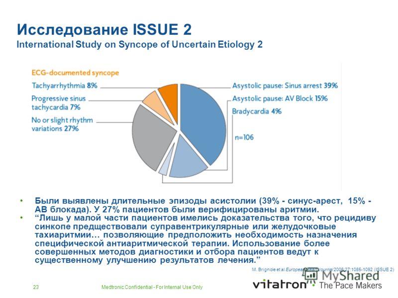 Medtronic Confidential - For Internal Use Only23 Исследование ISSUE 2 International Study on Syncope of Uncertain Etiology 2 Были выявлены длительные эпизоды асистолии (39% - синус-арест, 15% - АВ блокада). У 27% пациентов были верифицированы аритмии