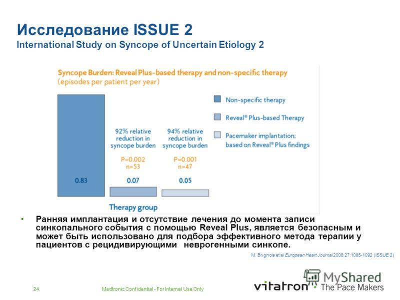 Medtronic Confidential - For Internal Use Only24 Исследование ISSUE 2 International Study on Syncope of Uncertain Etiology 2 Ранняя имплантация и отсутствие лечения до момента записи синкопального события с помощью Reveal Plus, является безопасным и
