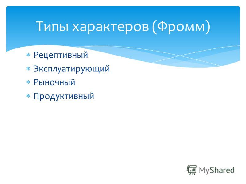 Рецептивный Эксплуатирующий Рыночный Продуктивный Типы характеров (Фромм)