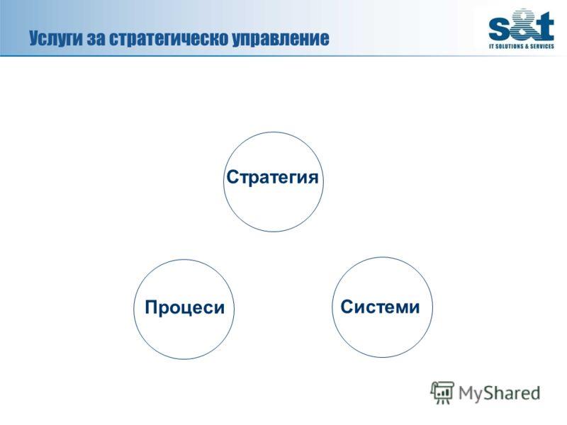 Услуги за стратегическо управление Стратегия Процеси Системи