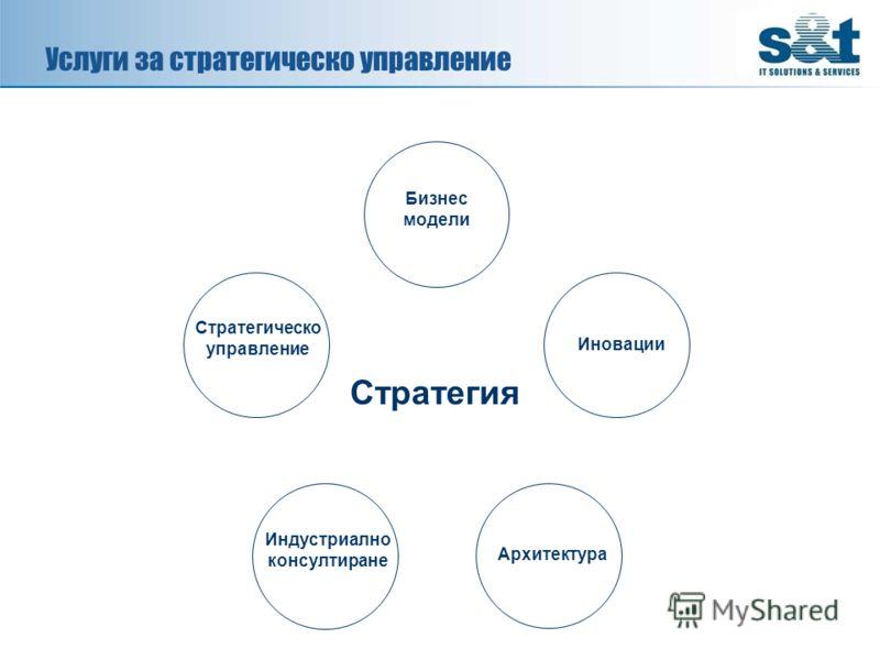 Услуги за стратегическо управление Стратегия Бизнес модели Иновации Архитектура Стратегическо управление Индустриално консултиране