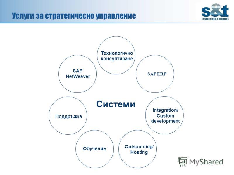Услуги за стратегическо управление Системи Технологично консултиране SAP ERP Integration/ Custom development SAP NetWeaver Поддръжка Обучение Outsourcing/ Hosting