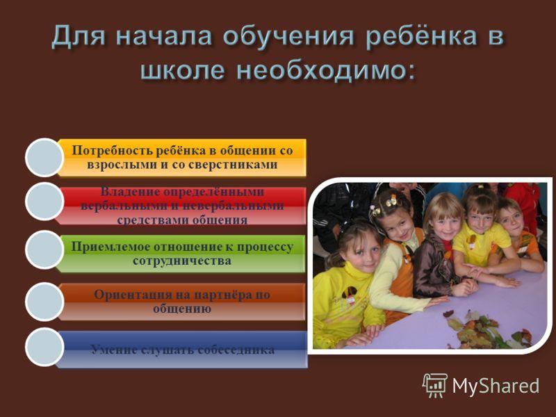 Потребность ребёнка в общении со взрослыми и со сверстниками Владение определёнными вербальными и невербальными средствами общения Приемлемое отношение к процессу сотрудничества Ориентация на партнёра по общению Умение слушать собеседника